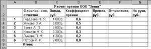 Расчет премии от оклада в процентах калькулятор онлайн