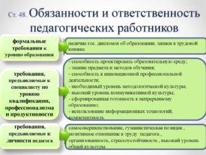 Особенности дисциплинарной ответственности педагогических работников