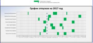Онлайн график отпусков 2020 в экселе