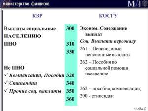 Услуги спецтехники косгу 2020