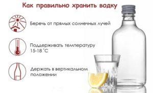 Какой срок хранения водки