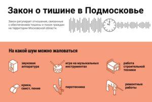 Закон новосибирской области о тишине 2020 года с поправками