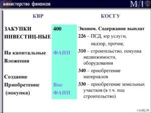 Косгу 131 расшифровка в 2020 году для бюджетных учреждений
