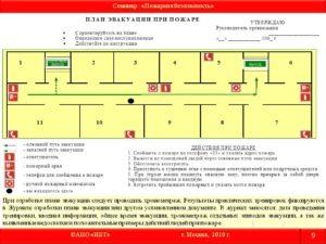 График проведения практических тренировок по эвакуации людей при пожаре