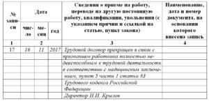 Трудовой кодекс статья увольнение по состоянию здоровья