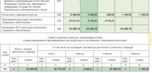 Возмещение фсс за медосмотр 2020 год проводки бюджетный учет