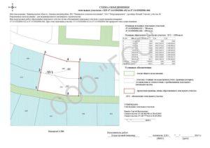 Постановление об объединении земельных участков образец