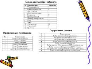 Образец описи имущества в рабочем кабинете руководителя