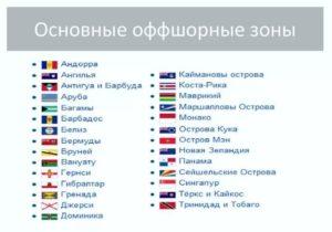 Оффшорные зоны в россии список 2020