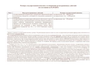 Регистрация сервитута на земельный участок госпошлина