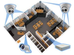 Бизнес план видеонаблюдение