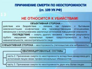 Непредумышленное убийство статья ук рф срок наказания