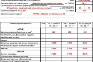 Коды строки упрощенной бухгалтерской отчетности