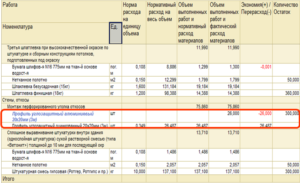 Нормы списания стройматериалов в бюджетных организациях