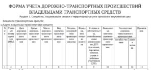 Сверка данных о дтп с данными гибдд