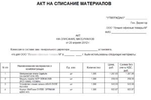 Списание стройматериалов в бюджетном учреждении