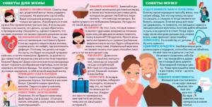 Как забыть жену после развода советы психолога