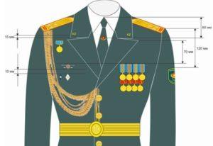 Порядок расположения медалей на кителе военнослужащих