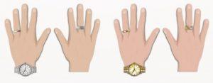 На каком пальце носят кольцо разведенные женщины фото