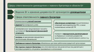 Ответственность главного бухгалтера за искажение бухгалтерской отчетности