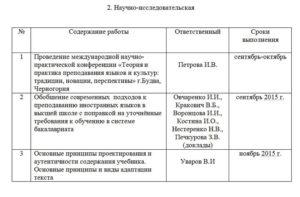 План работы юридического отдела образец