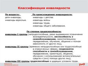 Вторая группа инвалидности рабочая или нет в беларуси