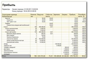 Сколько приносит грузовой шиномонтаж прибыли в месяц