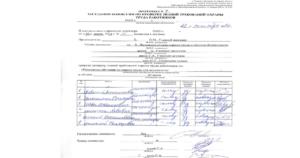 Образец протокола повторной проверки знаний стропальщиков образец