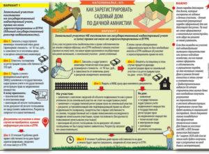 Какие постройки на садовом участке подлежат обязательной регистрации