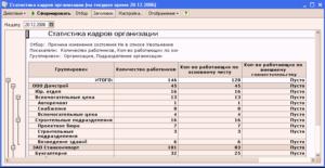 Отчеты отдела кадров в 2020