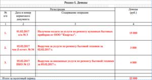 Правила заполнения книги доходов и расходов на патенте