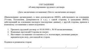 Письмо об отмене договора образец