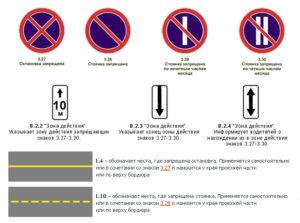 Знак остановка запрещена со стрелками вверх и вниз сколько метров
