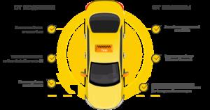 Какой водительский стаж нужен для работы в такси