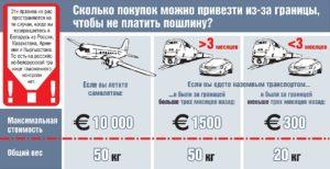 Сколько наличных денег можно перевозить в самолете по россии победа