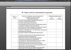 Дневник преддипломной практики юриста на предприятии