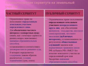 Линейные объекты аренда или сервитут разница