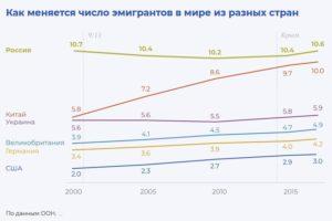 Как эмигрировать в эстонию из россии в 2020
