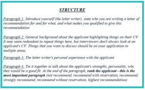 Рекомендательное письмо в магистратуру образец на англ