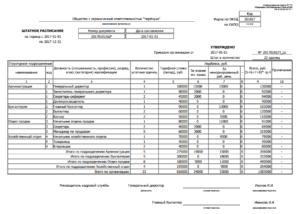 Скачать бланк штатного расписания на 2020 год в ворде