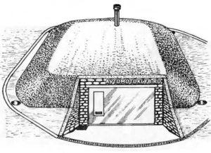 Подземные овощехранилища проект
