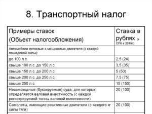 Транспортный налог для пенсионеров в белгородской области в 2020 году