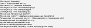 Институт фсб россии г екатеринбург какие экзамены сдать