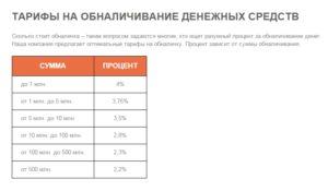 Сколько стоит обналичка в москве 2020