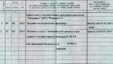 Статья увольнения при ликвидации предприятия в трудовую книжку