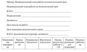 Индивидуальный план при прохождении испытательного срока
