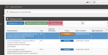 Сдача отчетности по почте дата отправки