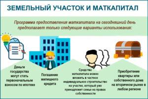 Материнский капитал на покупку земельного участка под строительство